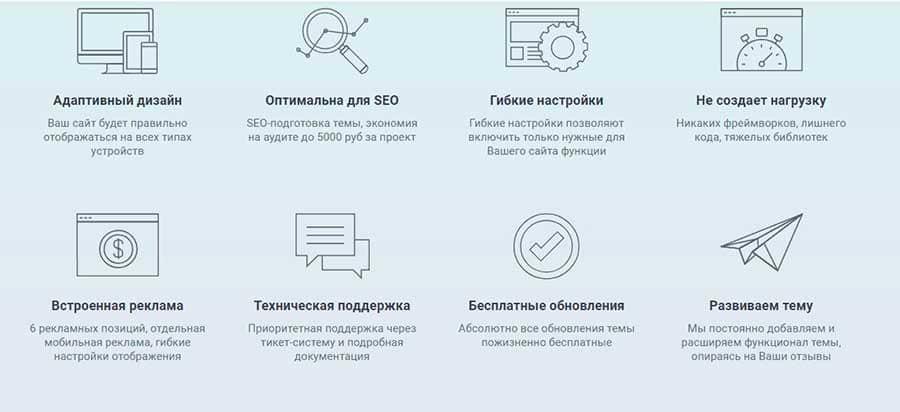 темы вордпресс на русском