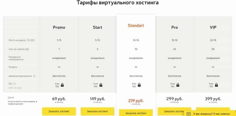 adminvps_otkluchenie-rossii-ot-mirovogo-interneta